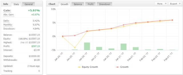 FXプラチナファンド・パーフェクトコピー・2週間5.97%.PNG